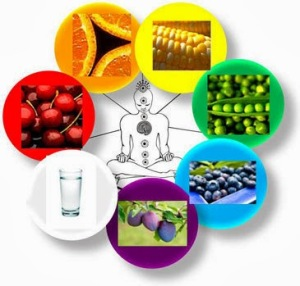 chakra-foods2
